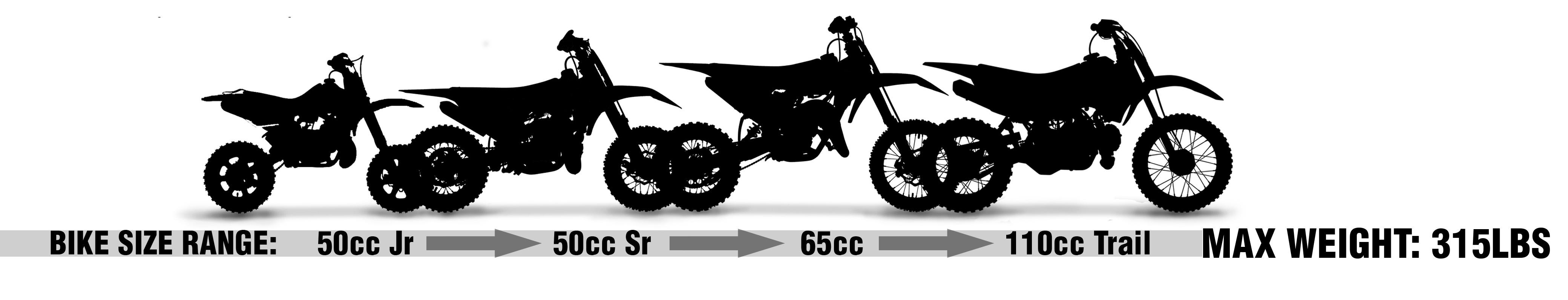 Risk Racing Lock-N-Load Mini Pro Size